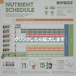 有機肥料,biobizz bloom